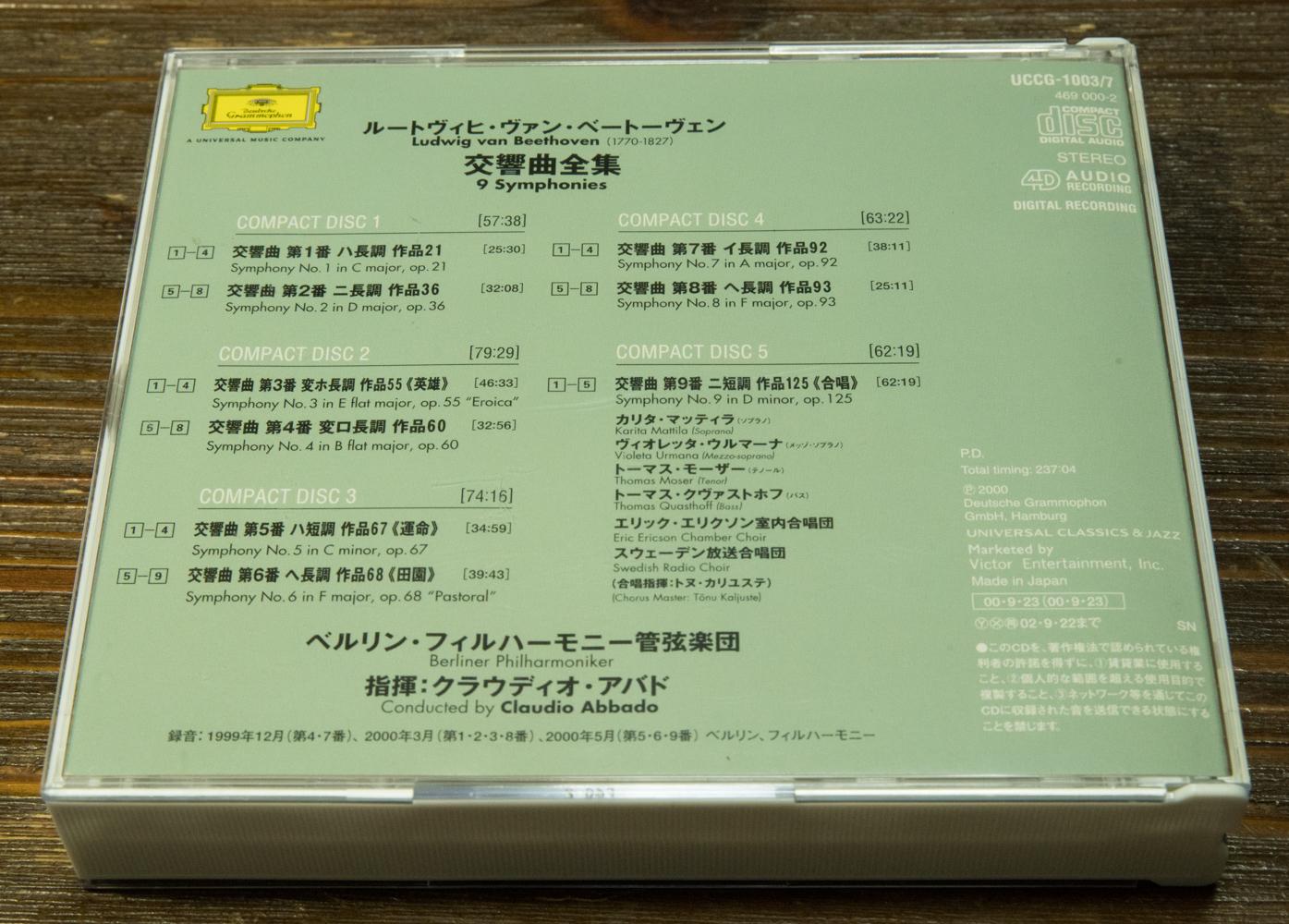 クラウディオ・アバド/ベルリンフィルのベートーヴェン交響曲全集