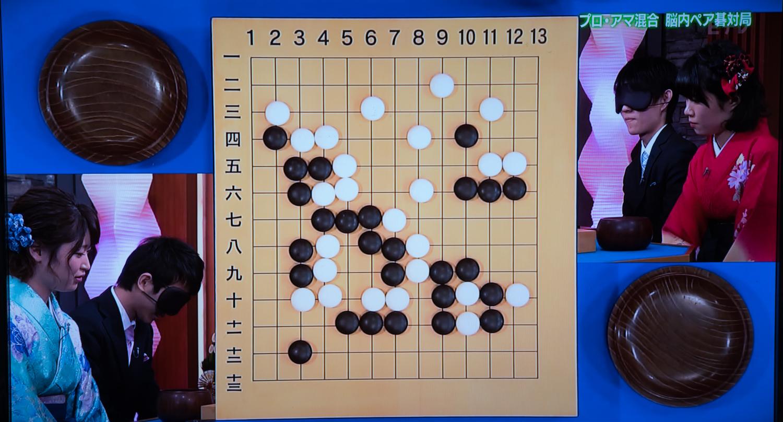 NHKの囲碁の「新春お好み対局」