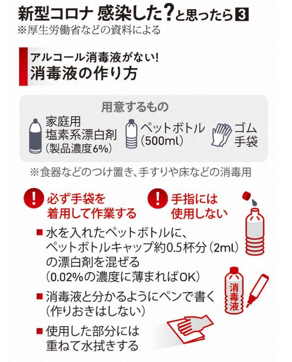 アルコール 次 酸 混ぜる 塩素 亜